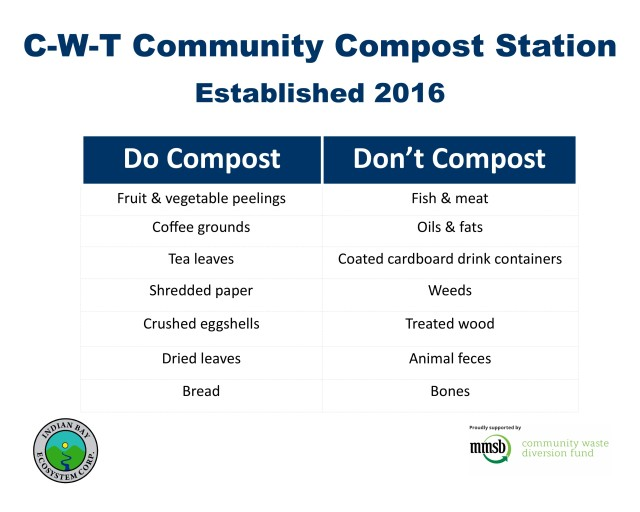 compost_station_sign